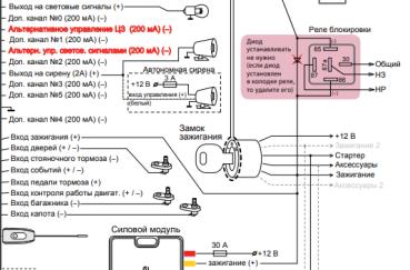 StarLine A94 Dialog CAN инструкция по эксплуатации и обзор автосигнализации
