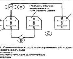 Расшифровка кодов ошибок Volkswagen на русском языке: список