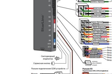 STARLINE TWAGE A9 - инструкция по эксплуатации и установке